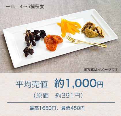 一皿 約50g 平均売値約600円 (原価 約116円) 最高1000円、最低300円