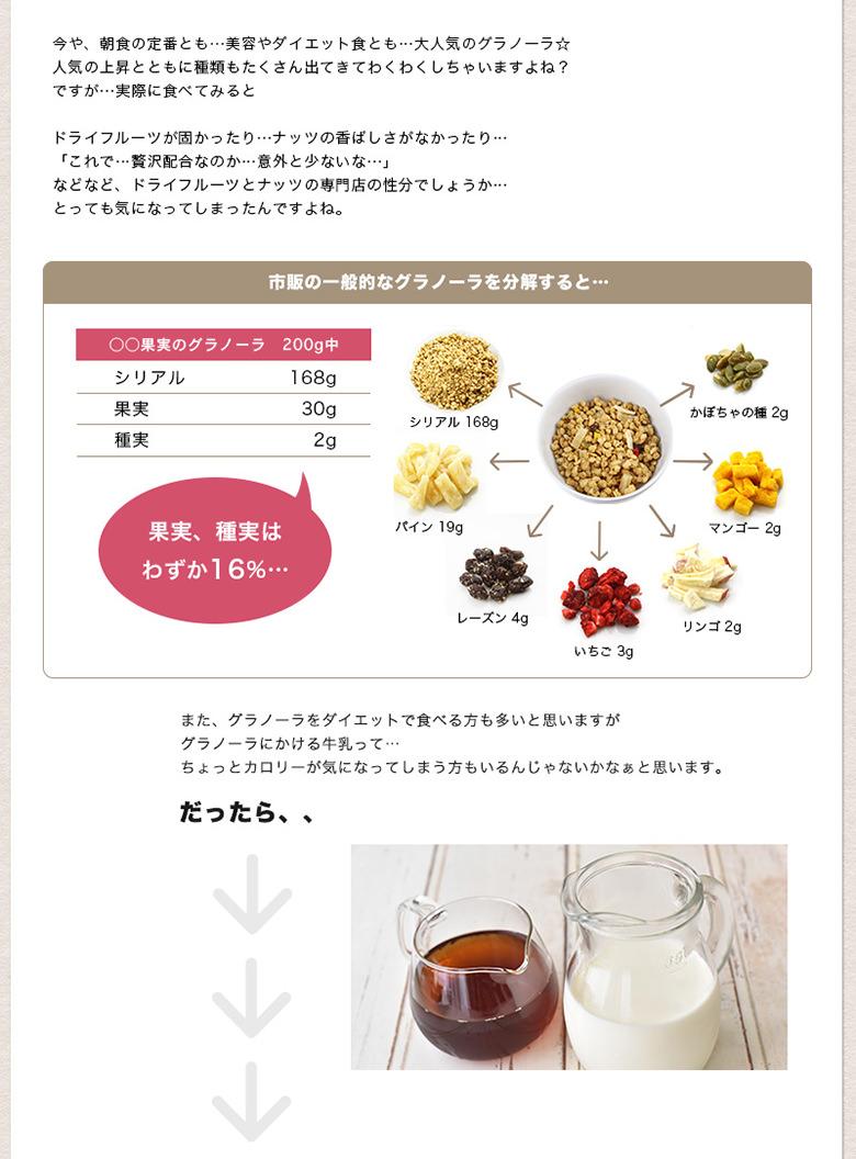 グラノーラ専用ドライフルーツ&ナッツミックス
