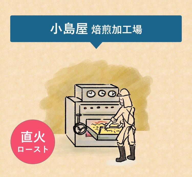 小島屋 焙煎加工場